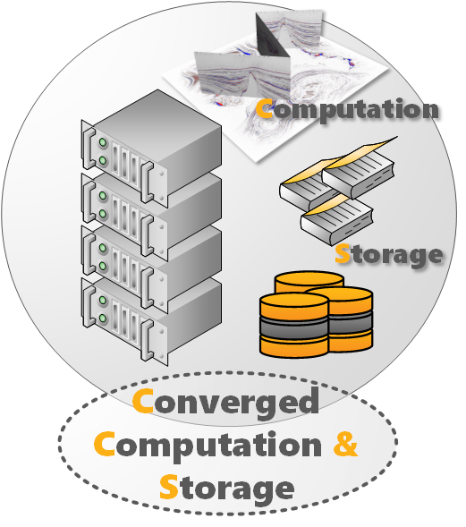 BeeGFS System Architecture